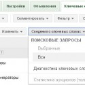 Adwords_keywords