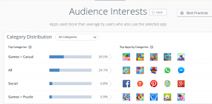 Audience_Interests