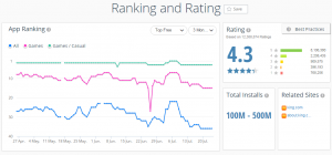 Ranking_Overview