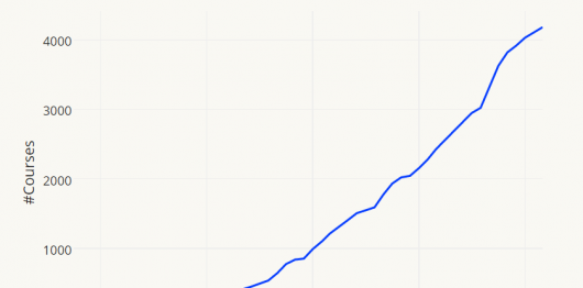 MOOC_growth.png
